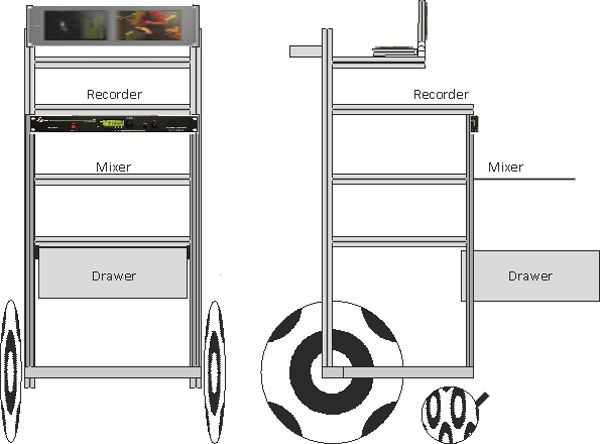 "Tonkarre / soundcart Kortwich 19"" Variante 3"