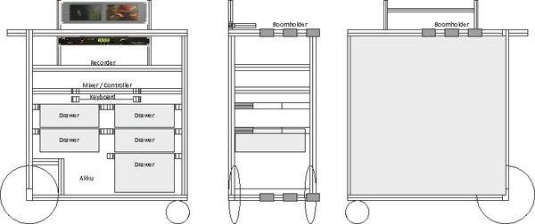 Tonkarre / soundcart Kortwich Variante 7 inkl. Ummantelung